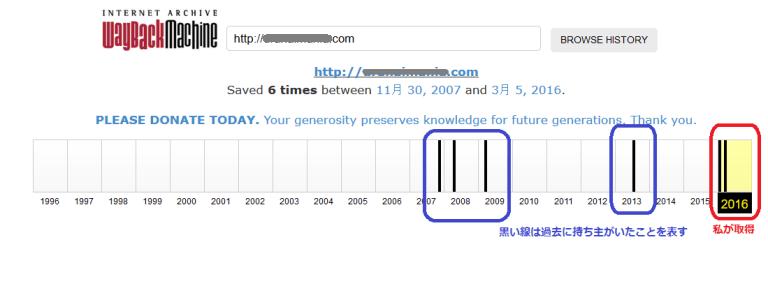 ドメインが中古か検索する画面の画像