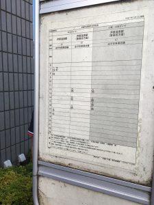 矢地繊維前バス停の時刻表