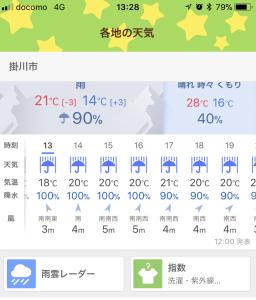 2108年5月13日の掛川の天気予報