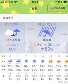 テアトロン公演前日の天気