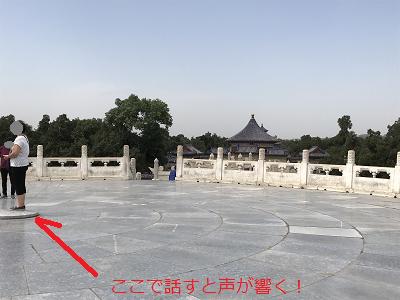 天壇の円心石